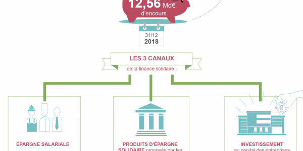 finance solidaire infographie site 1920x840
